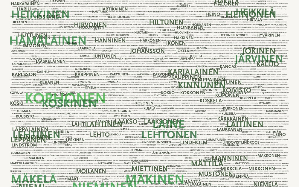 Finnish Surnames